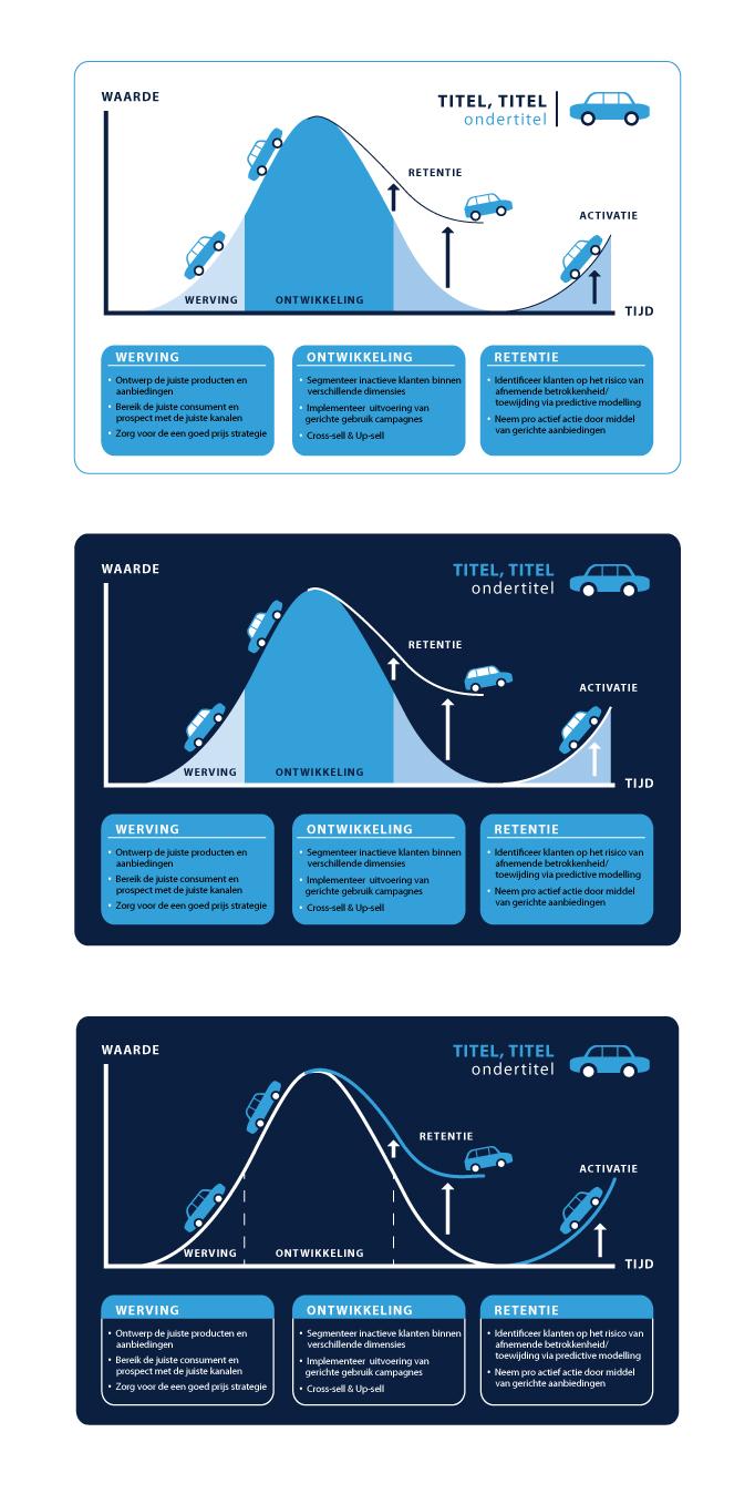 automotive-curve1